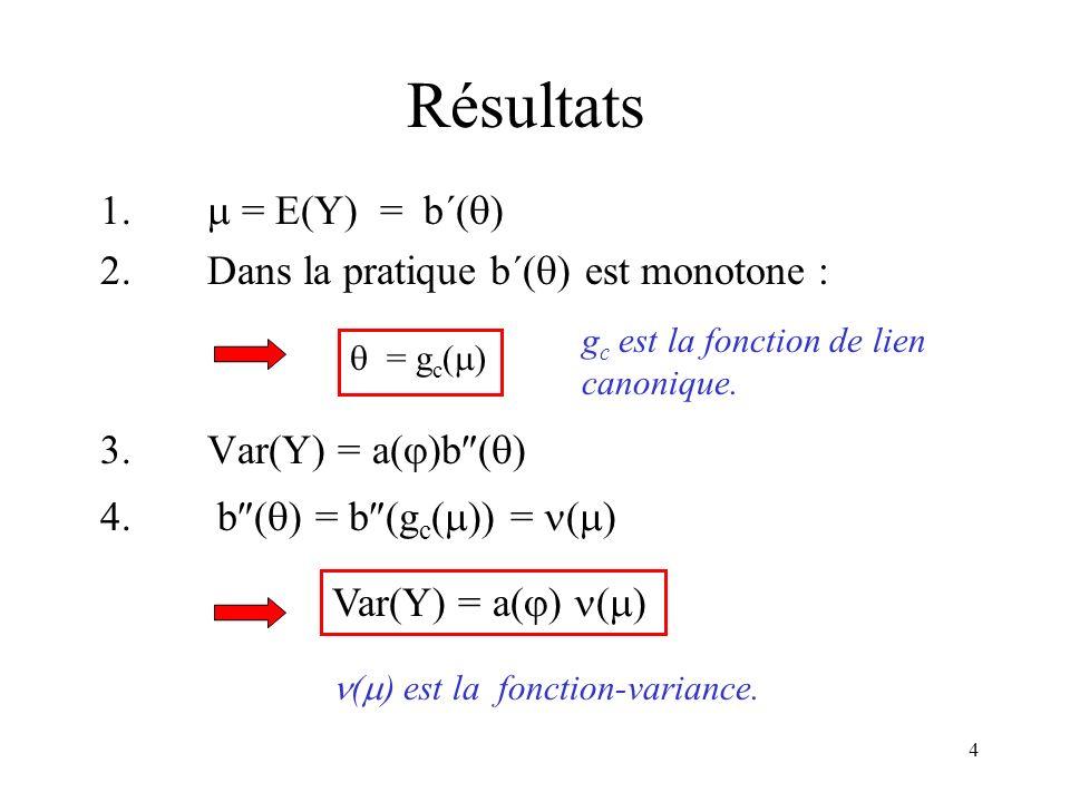 4 Résultats 1. = E(Y) = b´( ) 2.Dans la pratique b´( ) est monotone : 3.Var(Y) = a( )b ( ) 4. b ( ) = b (g c ( )) = ( ) = g c ( ) g c est la fonction