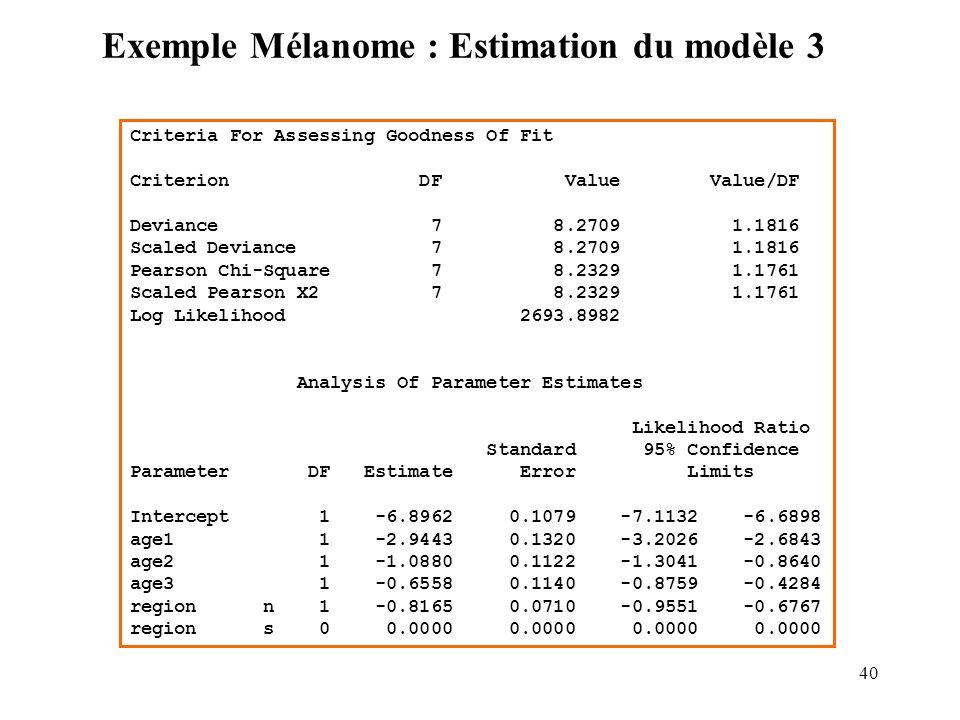 40 Exemple Mélanome : Estimation du modèle 3 Criteria For Assessing Goodness Of Fit Criterion DF Value Value/DF Deviance 7 8.2709 1.1816 Scaled Devian