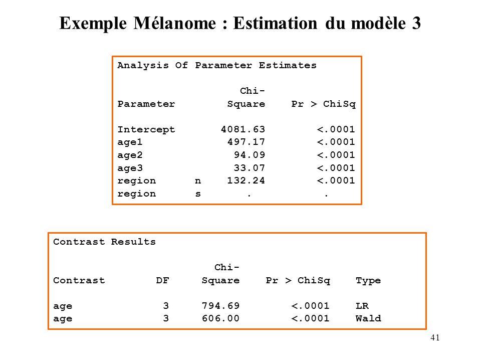 41 Exemple Mélanome : Estimation du modèle 3 Contrast Results Chi- Contrast DF Square Pr > ChiSq Type age 3 794.69 <.0001 LR age 3 606.00 <.0001 Wald