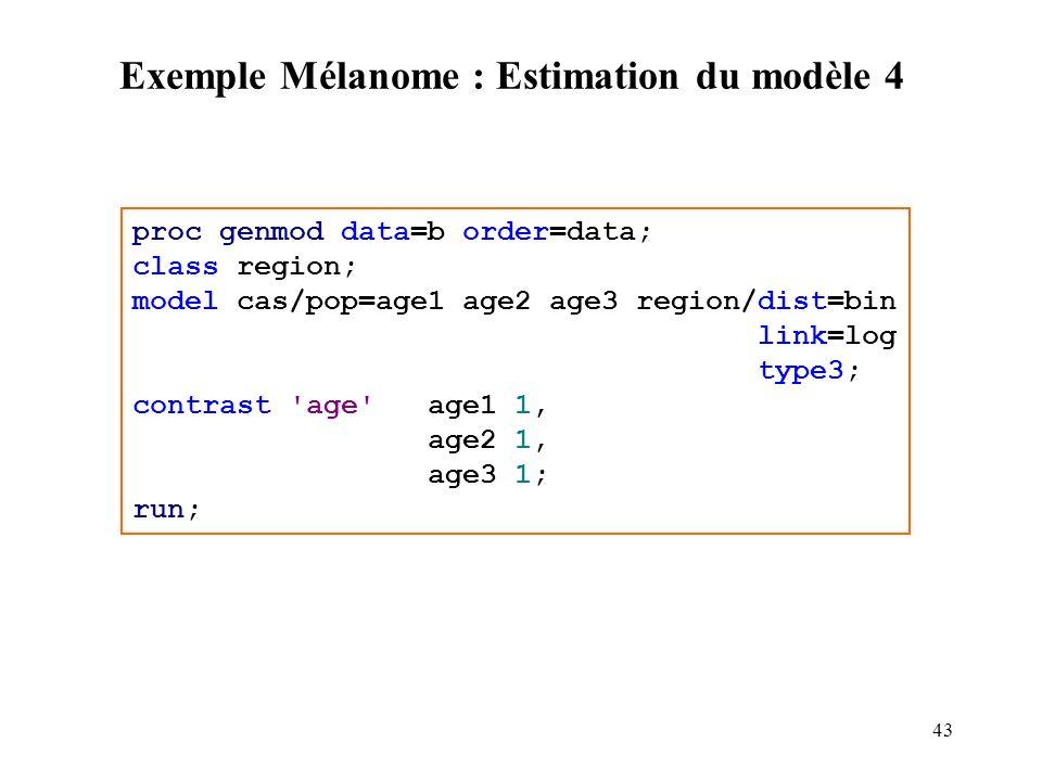 43 Exemple Mélanome : Estimation du modèle 4 proc genmod data=b order=data; class region; model cas/pop=age1 age2 age3 region/dist=bin link=log type3;