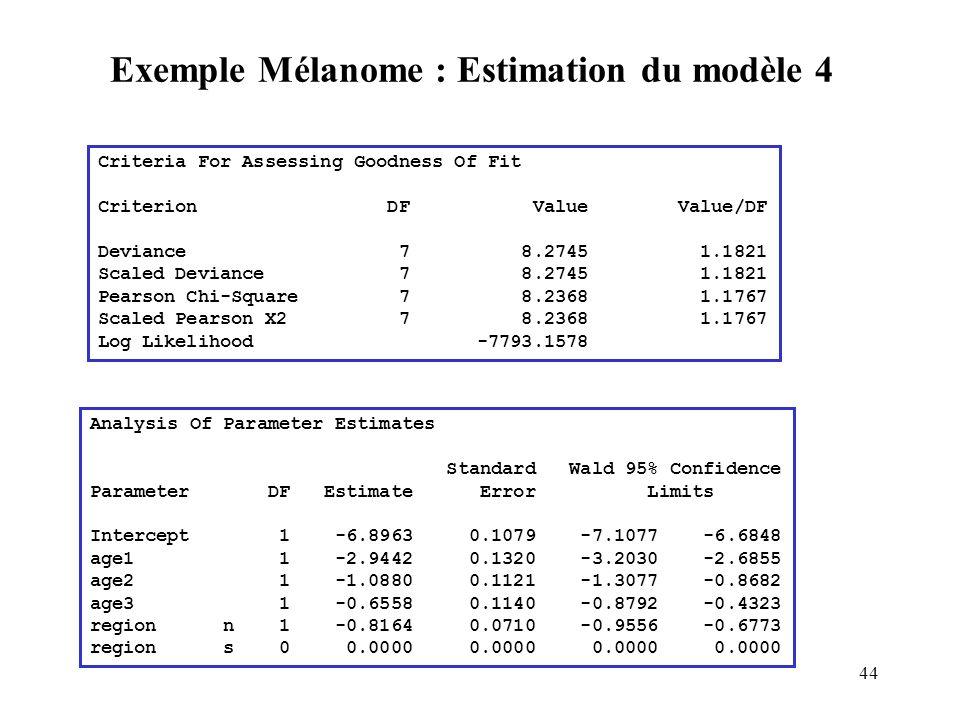 44 Exemple Mélanome : Estimation du modèle 4 Criteria For Assessing Goodness Of Fit Criterion DF Value Value/DF Deviance 7 8.2745 1.1821 Scaled Devian