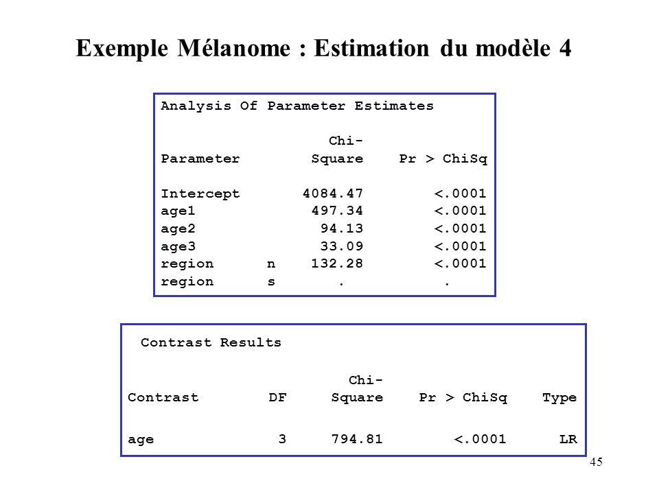 45 Exemple Mélanome : Estimation du modèle 4 Analysis Of Parameter Estimates Chi- Parameter Square Pr > ChiSq Intercept 4084.47 <.0001 age1 497.34 <.0