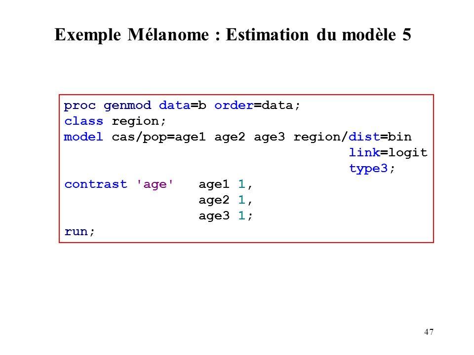 47 Exemple Mélanome : Estimation du modèle 5 proc genmod data=b order=data; class region; model cas/pop=age1 age2 age3 region/dist=bin link=logit type
