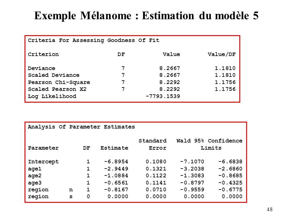 48 Exemple Mélanome : Estimation du modèle 5 Criteria For Assessing Goodness Of Fit Criterion DF Value Value/DF Deviance 7 8.2667 1.1810 Scaled Devian