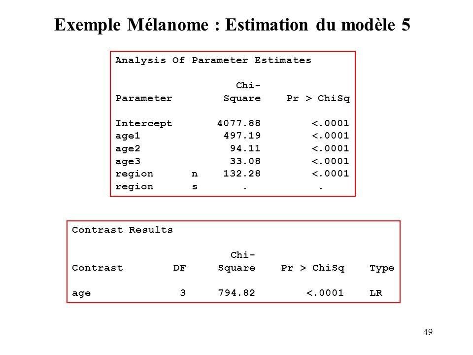 49 Exemple Mélanome : Estimation du modèle 5 Analysis Of Parameter Estimates Chi- Parameter Square Pr > ChiSq Intercept 4077.88 <.0001 age1 497.19 <.0