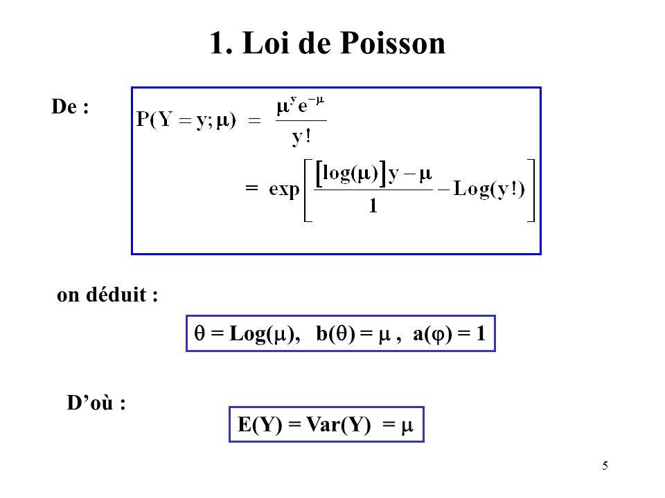36 Exemple Mélanome : Contrastes proc genmod data=melanome order=data; class age region; model cas=age region/dist=poisson link=log offset=logpop type3 ; contrast 35-44 vs 45-54 age 0 -1 1 0 0 0; contrast 55-64 vs 65-74 age 0 0 0 -1 1 0; contrast 35-44 vs 45-54 age 0 -1 1 0 0 0 / wald; contrast 55-64 vs 65-74 age 0 0 0 -1 1 0 / wald; run; Test « 35-44 vs 45-54 » : H 0 : 2 = 3 Test « 55-64 vs 65-74 » : H 0 : 4 = 5