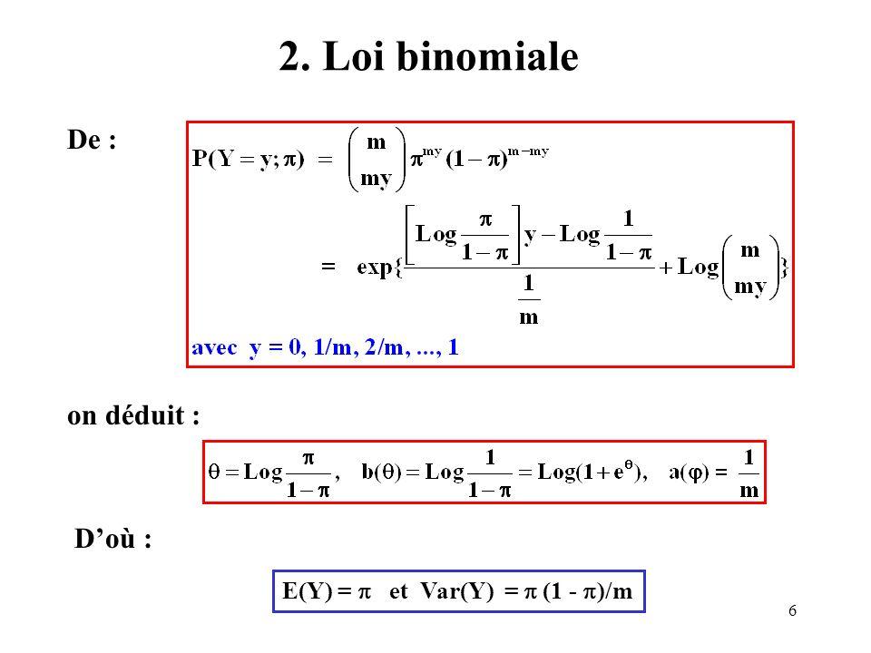 6 2. Loi binomiale De : on déduit : Doù : E(Y) = et Var(Y) = (1 - )/m
