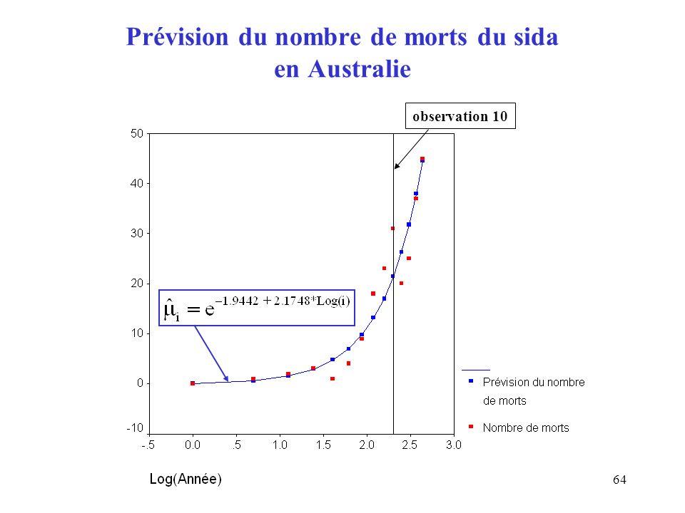 64 Prévision du nombre de morts du sida en Australie observation 10