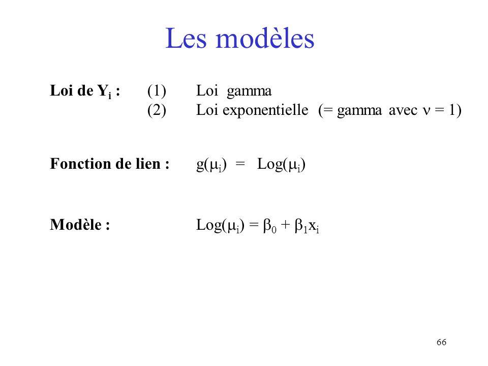 66 Les modèles Loi de Y i : (1)Loi gamma (2)Loi exponentielle (= gamma avec = 1) Fonction de lien :g( i ) = Log( i ) Modèle : Log( i ) = 0 + 1 x i