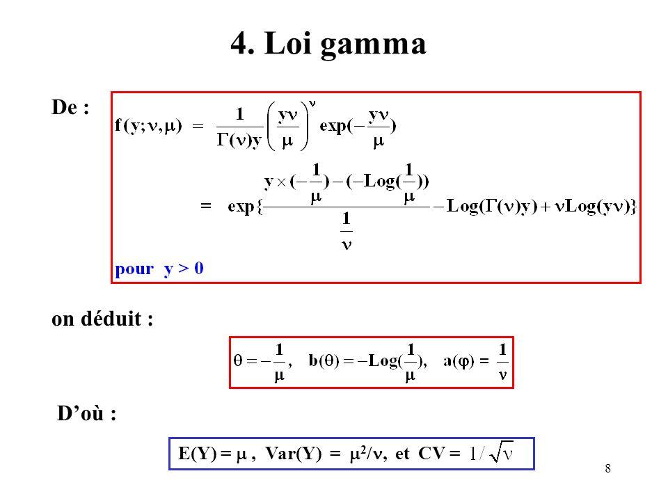 9 5. Loi de Gauss inverse De : on déduit : Doù : E(Y) =, Var(Y) = 3 2, et CV =