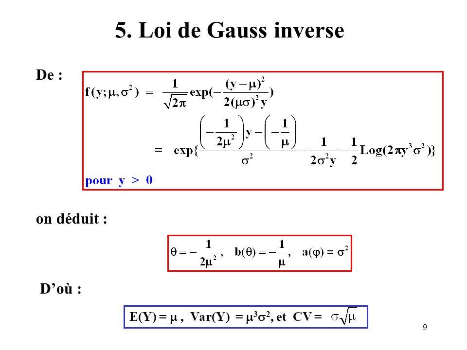 30 Exemple Mélanome Y i = n i = Nombre de cas observés parmi N i personnes soumises au risque Modèle 1 Y i ~ Poisson ( i ) avec : Log( i ) = Log(N i ) + 0 + 1 (Age<35) + … + 11 (Age(65-74)*Nord)