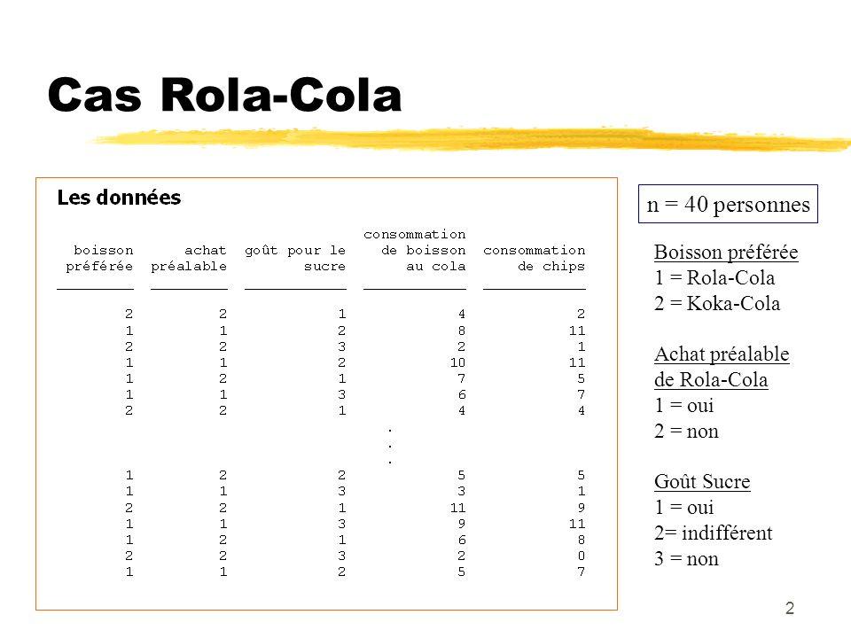 33 Solution approchée On remplace dans la formule s par la dernière estimation disponible et par.