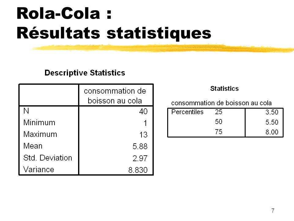8 (x 1,…, x n ) * S2S2 Propriétés des estimations de et 2 Ensemble de tous les échantillons possibles (u 1,…, u n ) *