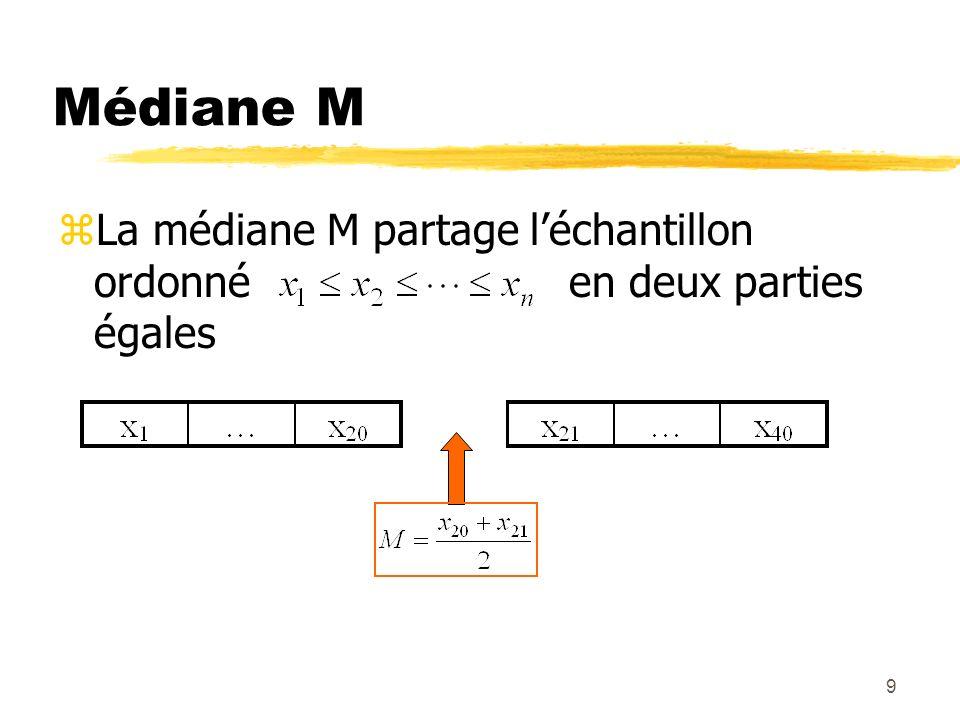 20 Loi normale (ou de Laplace-Gauss)