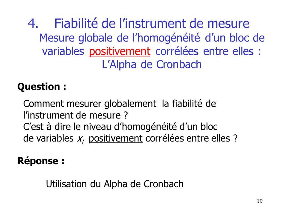 10 4.Fiabilité de linstrument de mesure Mesure globale de lhomogénéité dun bloc de variables positivement corrélées entre elles : LAlpha de Cronbach Q