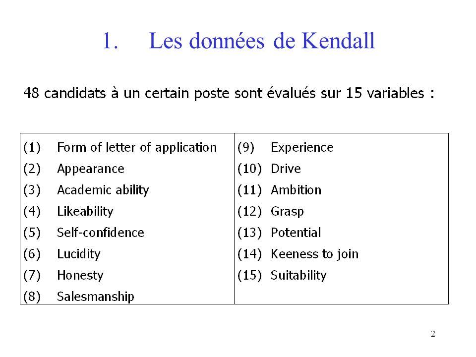 2 1.Les données de Kendall