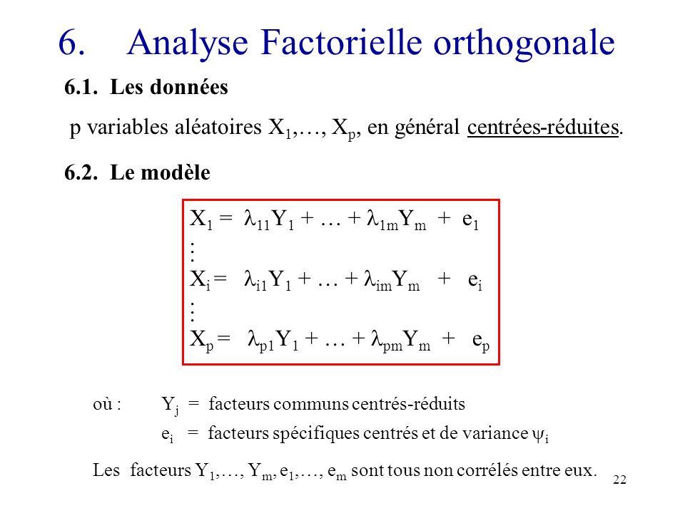 22 6.Analyse Factorielle orthogonale 6.1. Les données p variables aléatoires X 1,…, X p, en général centrées-réduites. 6.2. Le modèle X 1 = 11 Y 1 + …