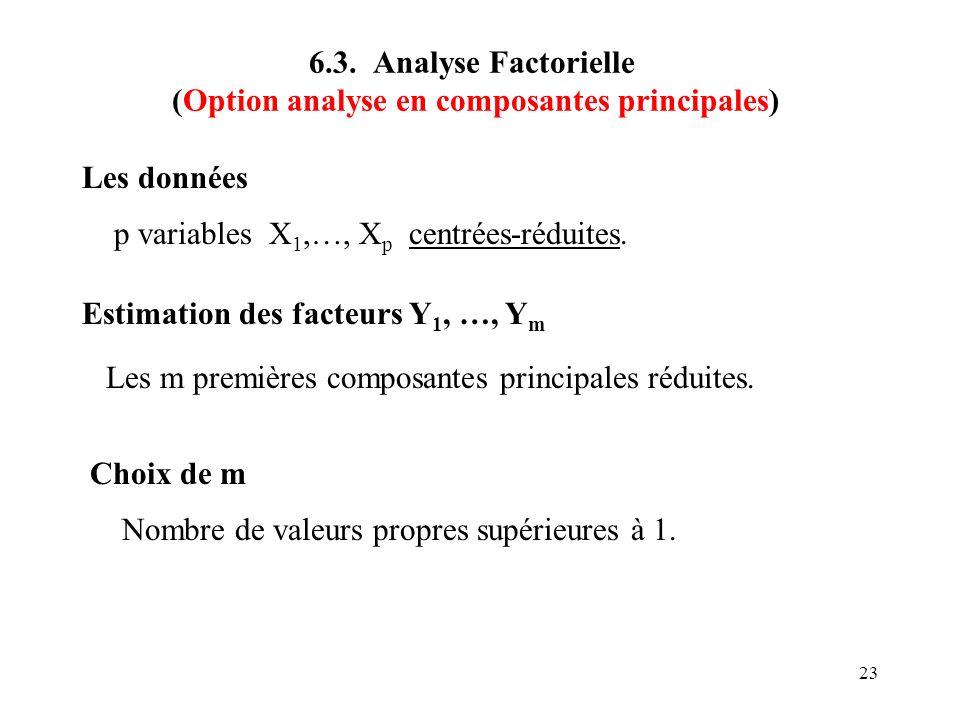 23 6.3. Analyse Factorielle (Option analyse en composantes principales) p variables X 1,…, X p centrées-réduites. Estimation des facteurs Y 1, …, Y m