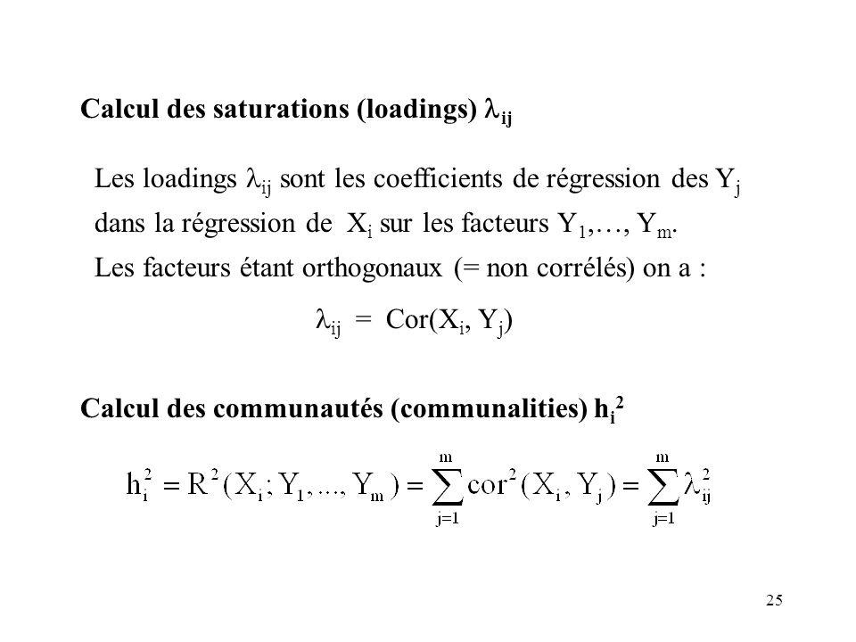 25 Les loadings ij sont les coefficients de régression des Y j dans la régression de X i sur les facteurs Y 1,…, Y m. Les facteurs étant orthogonaux (