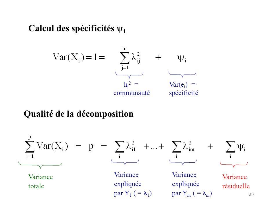 27 Calcul des spécificités i Qualité de la décomposition h i 2 = communauté Var(e i ) = spécificité Variance expliquée par Y 1 ( = 1 ) Variance expliq