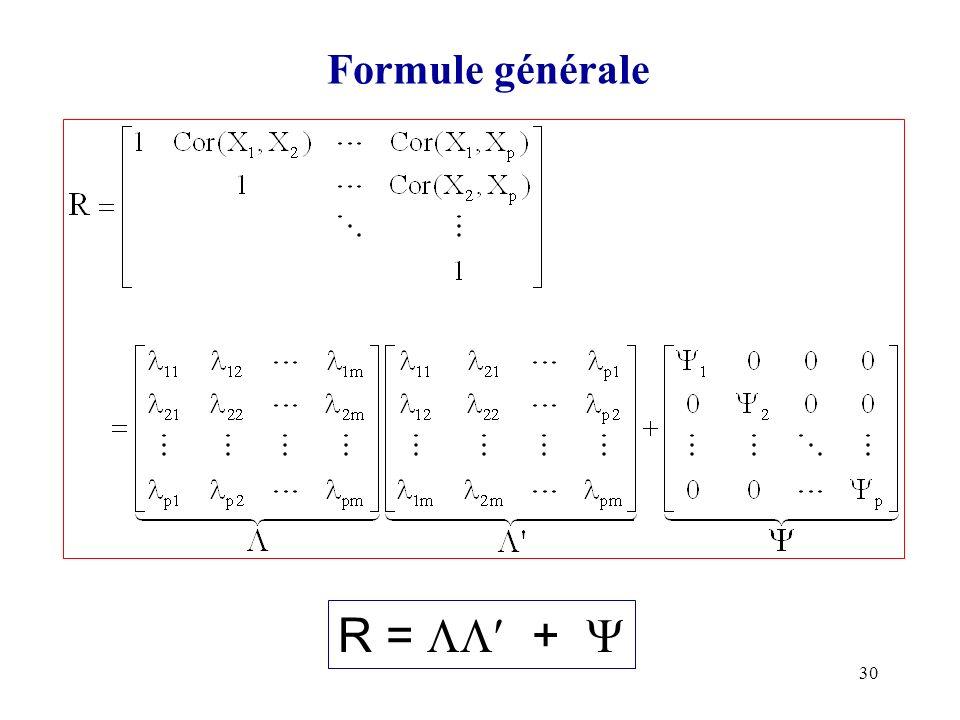 30 Formule générale R = +