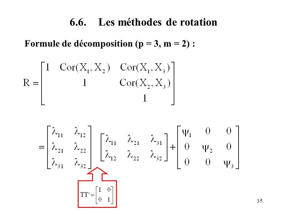 35 6.6.Les méthodes de rotation Formule de décomposition (p = 3, m = 2) :