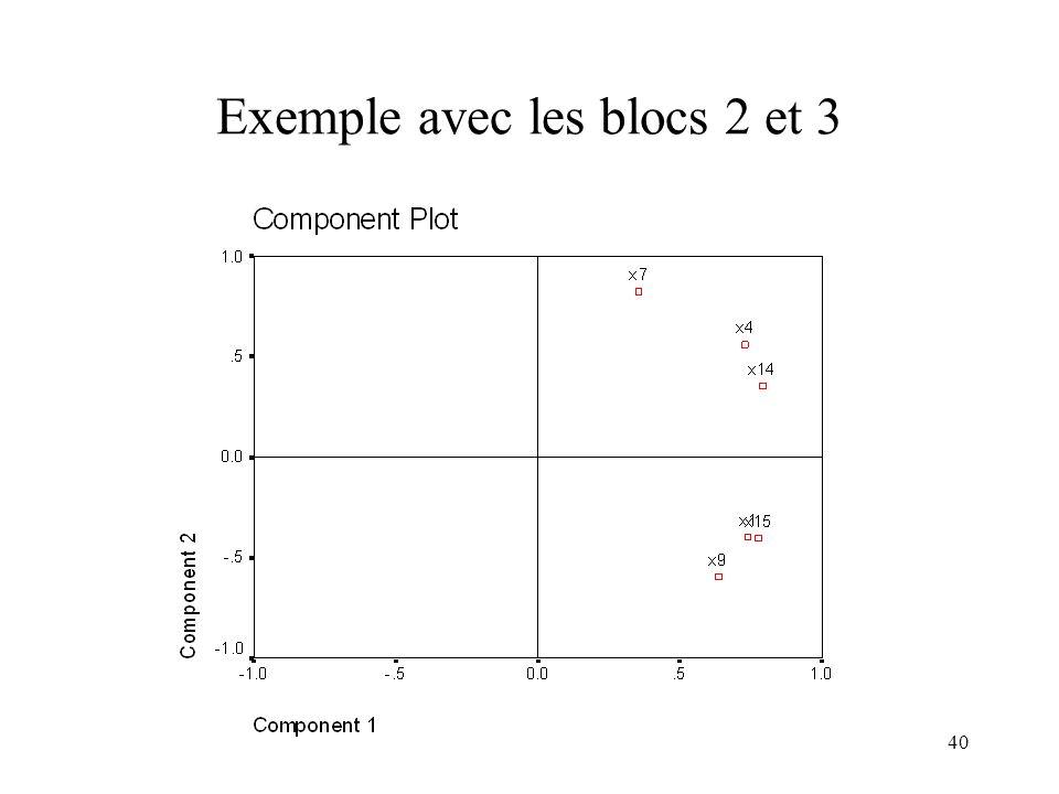 40 Exemple avec les blocs 2 et 3