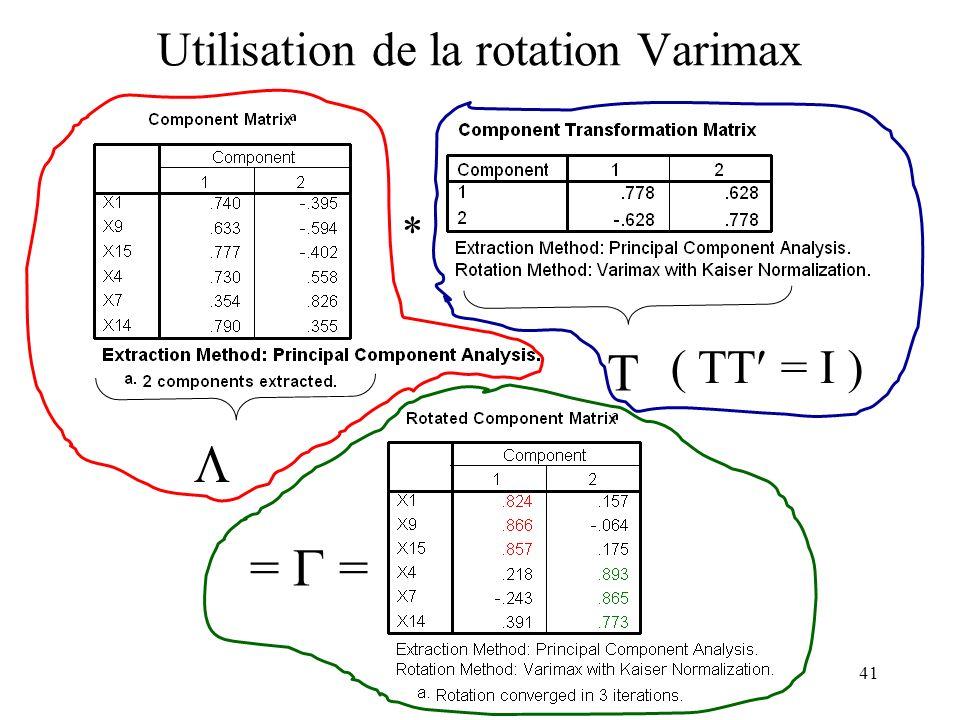 41 Utilisation de la rotation Varimax ( TT = I ) T * =