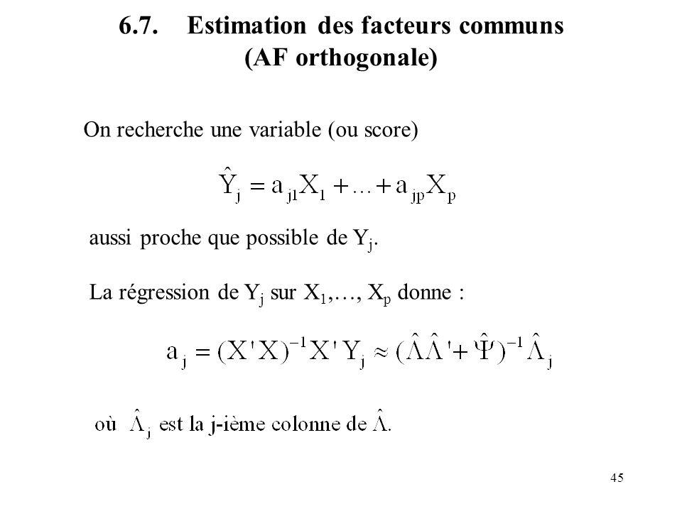 45 6.7.Estimation des facteurs communs (AF orthogonale) On recherche une variable (ou score) aussi proche que possible de Y j. La régression de Y j su