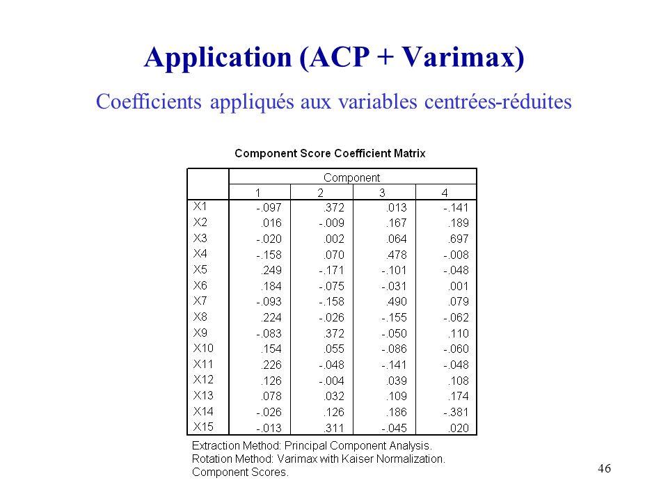46 Application (ACP + Varimax) Coefficients appliqués aux variables centrées-réduites