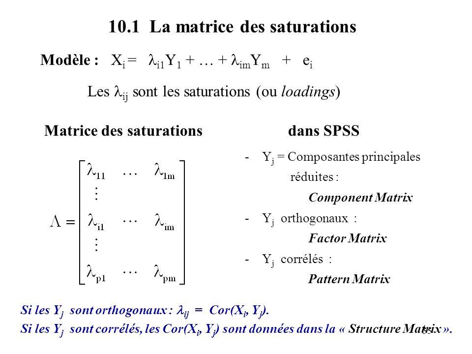 55 10.1 La matrice des saturations Modèle : X i = i1 Y 1 + … + im Y m + e i Les ij sont les saturations (ou loadings) Matrice des saturations dans SPS