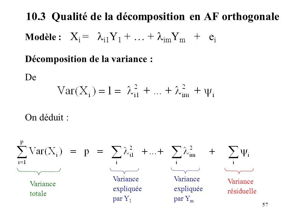 57 10.3 Qualité de la décomposition en AF orthogonale Modèle : X i = i1 Y 1 + … + im Y m + e i Décomposition de la variance : De On déduit : Variance