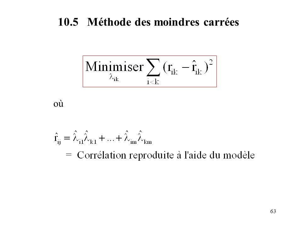 63 10.5 Méthode des moindres carrées où