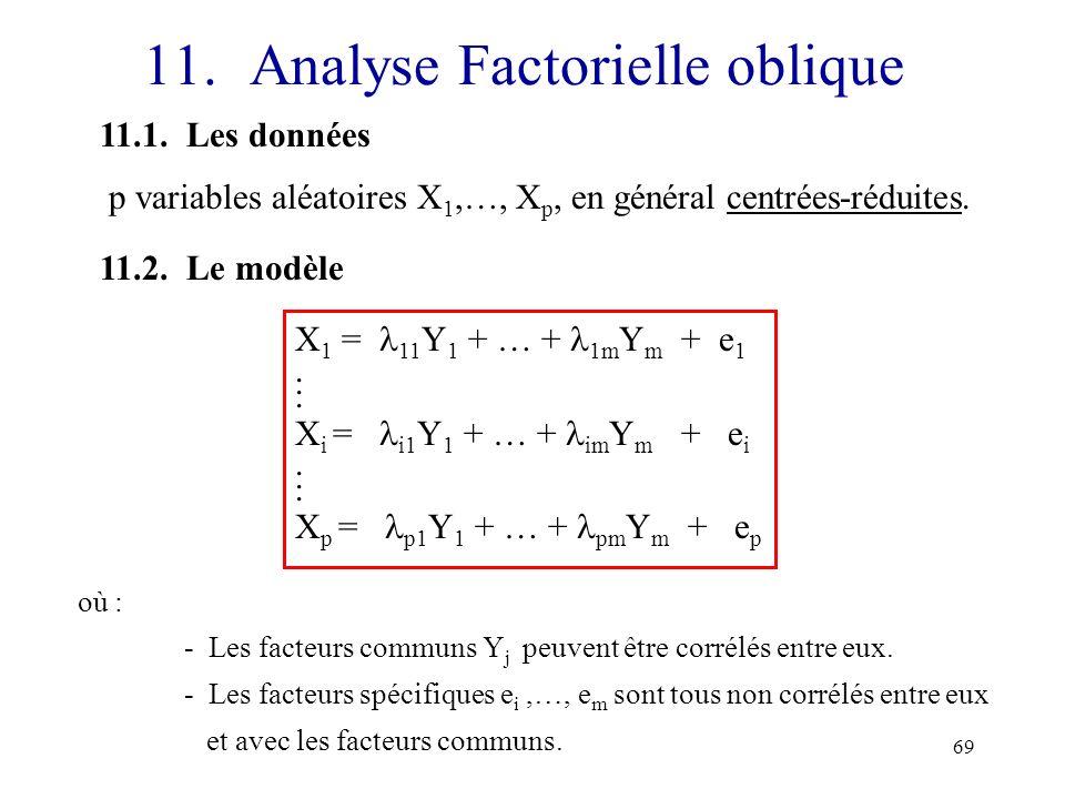 69 11.Analyse Factorielle oblique 11.1. Les données p variables aléatoires X 1,…, X p, en général centrées-réduites. 11.2. Le modèle X 1 = 11 Y 1 + …