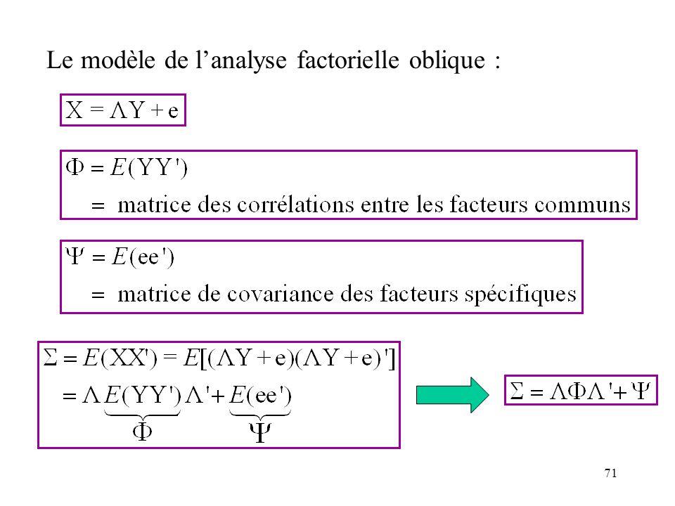 71 Le modèle de lanalyse factorielle oblique :