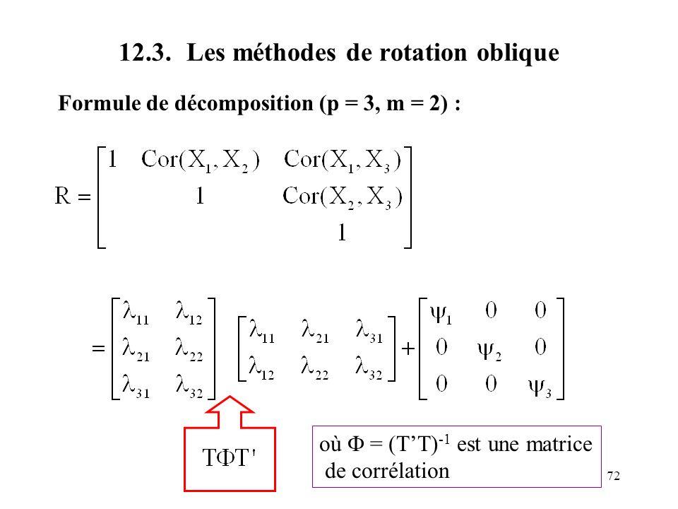 72 12.3.Les méthodes de rotation oblique Formule de décomposition (p = 3, m = 2) : où = (TT) -1 est une matrice de corrélation