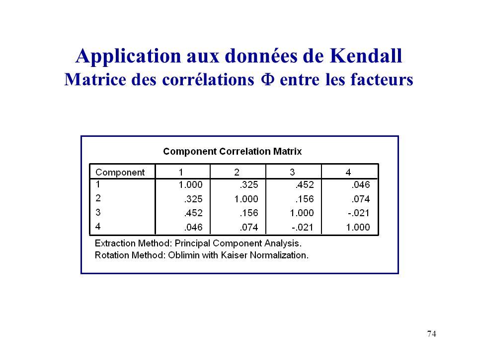 74 Application aux données de Kendall Matrice des corrélations entre les facteurs