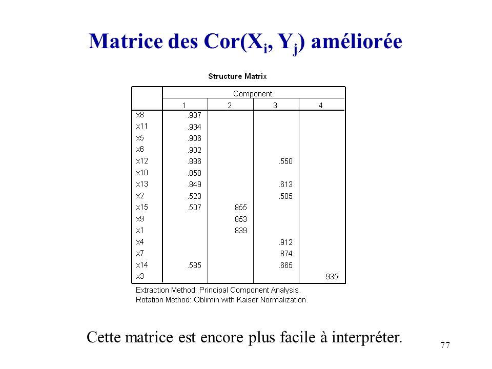 77 Matrice des Cor(X i, Y j ) améliorée Cette matrice est encore plus facile à interpréter.
