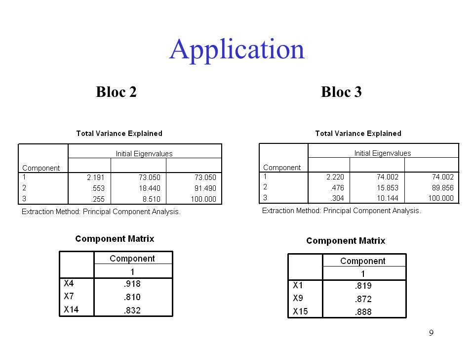 9 Application Bloc 2Bloc 3