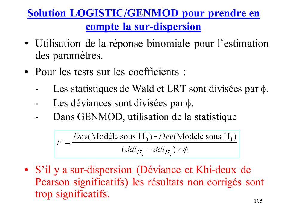 105 Solution LOGISTIC/GENMOD pour prendre en compte la sur-dispersion Utilisation de la réponse binomiale pour lestimation des paramètres. Pour les te