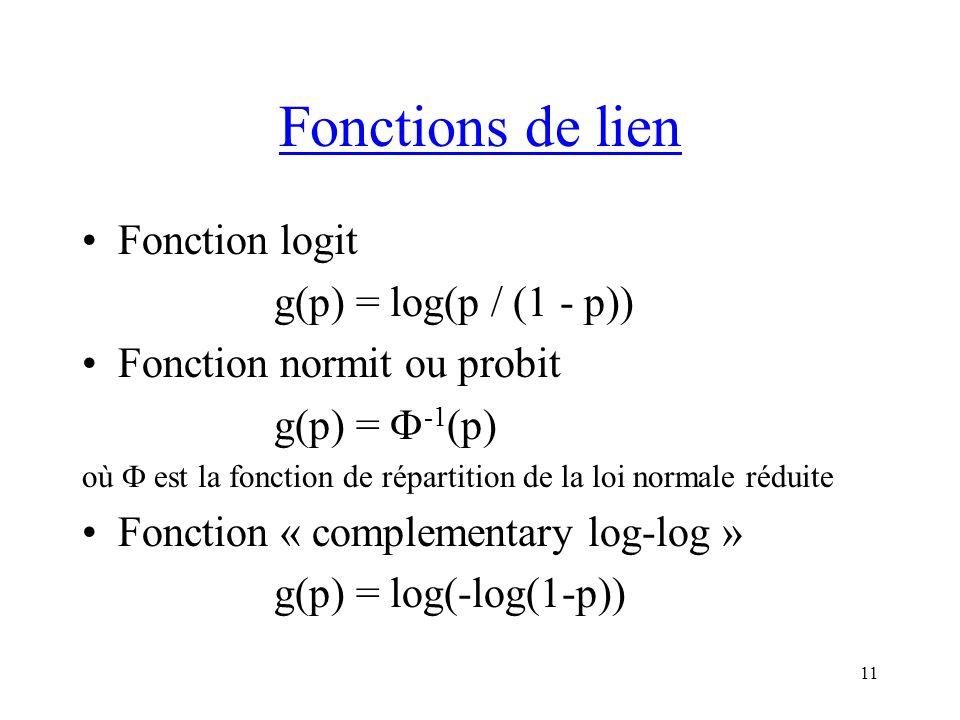 11 Fonctions de lien Fonction logit g(p) = log(p / (1 - p)) Fonction normit ou probit g(p) = -1 (p) où est la fonction de répartition de la loi normal