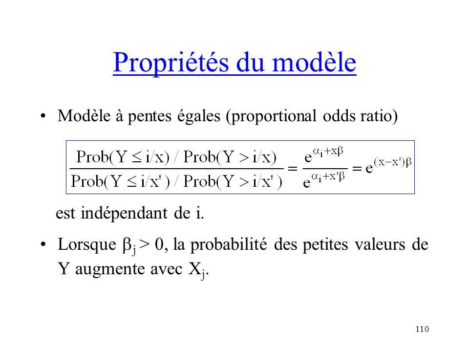 110 Propriétés du modèle Modèle à pentes égales (proportional odds ratio) est indépendant de i. Lorsque j > 0, la probabilité des petites valeurs de Y