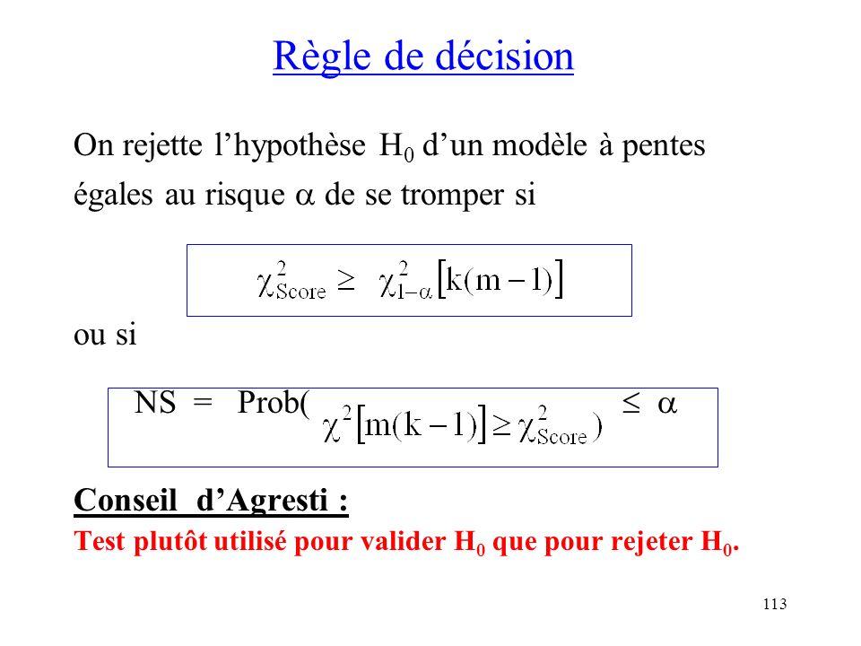 113 Règle de décision On rejette lhypothèse H 0 dun modèle à pentes égales au risque de se tromper si ou si NS = Prob( Conseil dAgresti : Test plutôt
