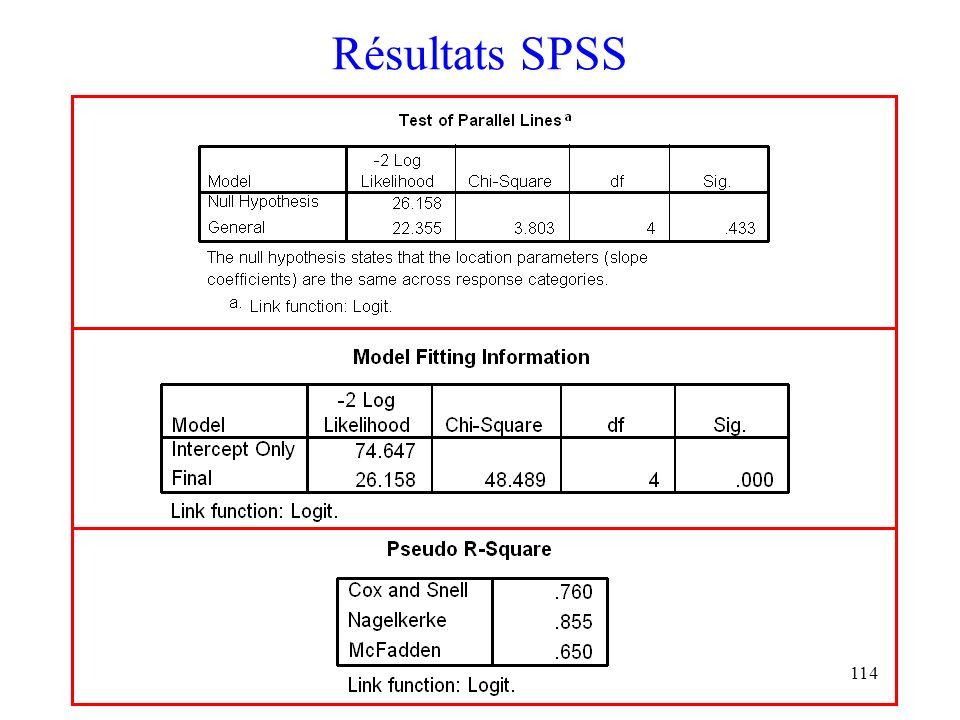 114 Résultats SPSS