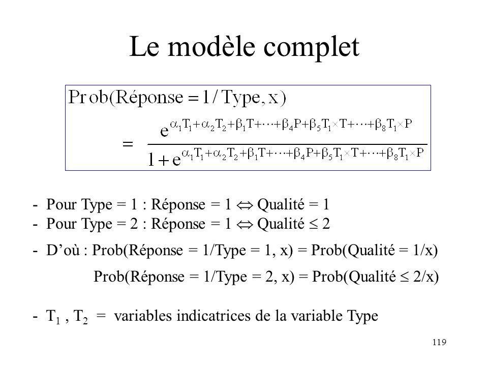 119 Le modèle complet - Pour Type = 1 : Réponse = 1 Qualité = 1 - Pour Type = 2 : Réponse = 1 Qualité 2 - Doù : Prob(Réponse = 1/Type = 1, x) = Prob(Q