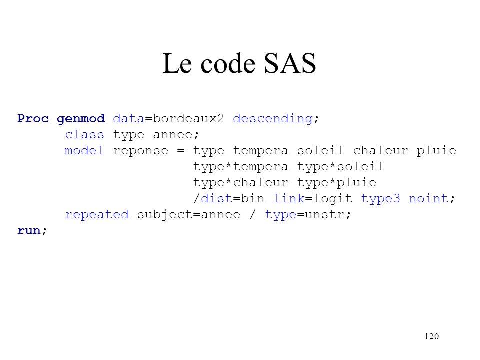 120 Le code SAS Proc genmod data=bordeaux2 descending; class type annee; model reponse = type tempera soleil chaleur pluie type*tempera type*soleil ty