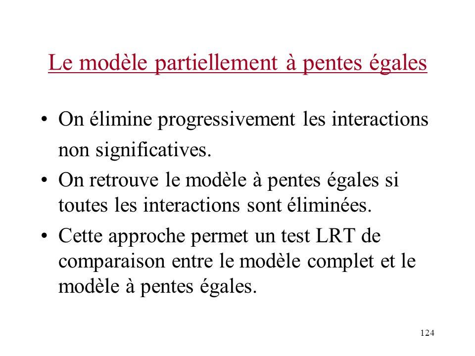 124 Le modèle partiellement à pentes égales On élimine progressivement les interactions non significatives. On retrouve le modèle à pentes égales si t