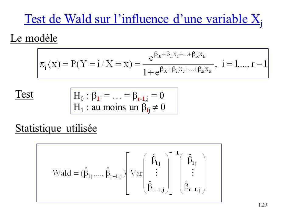 129 Test de Wald sur linfluence dune variable X j Le modèle Test H 0 : 1j = … = r-1,j = 0 H 1 : au moins un ij 0 Statistique utilisée