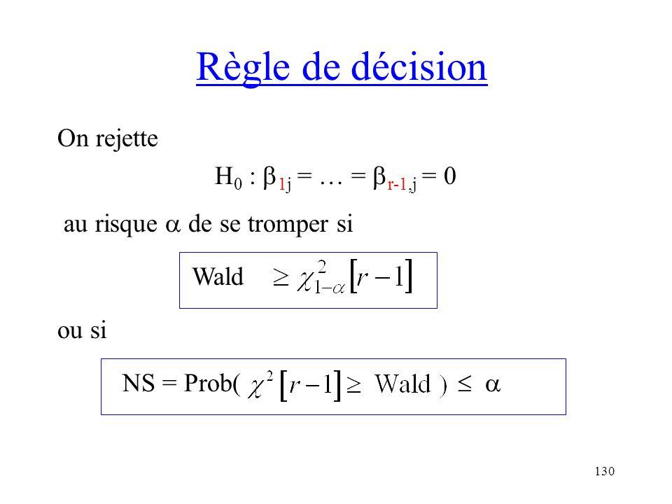 130 Règle de décision On rejette H 0 : 1j = … = r-1,j = 0 au risque de se tromper si Wald ou si NS = Prob(
