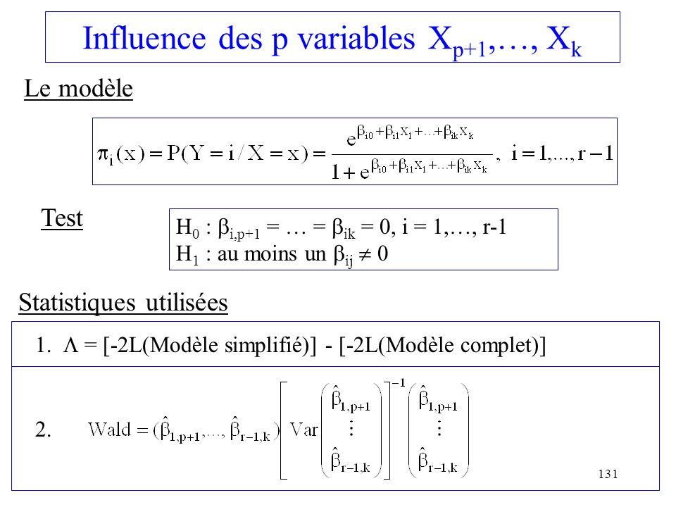 131 Influence des p variables X p+1,…, X k Le modèle Test H 0 : i,p+1 = … = ik = 0, i = 1,…, r-1 H 1 : au moins un ij 0 Statistiques utilisées 1. = [-